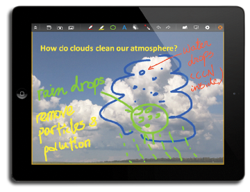 iPad as interactive Whiteboard