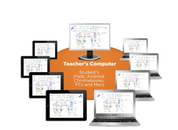Share Teacher's Computer to Students' Devices