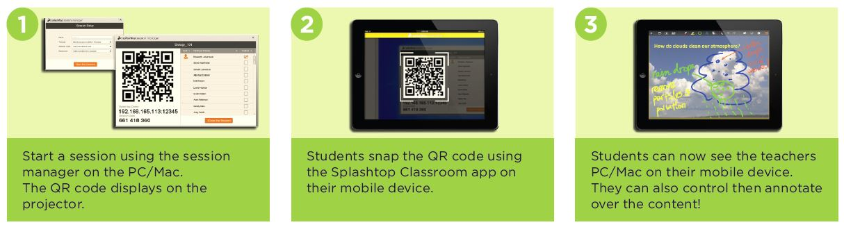 Get Started with Splashtop Classroom
